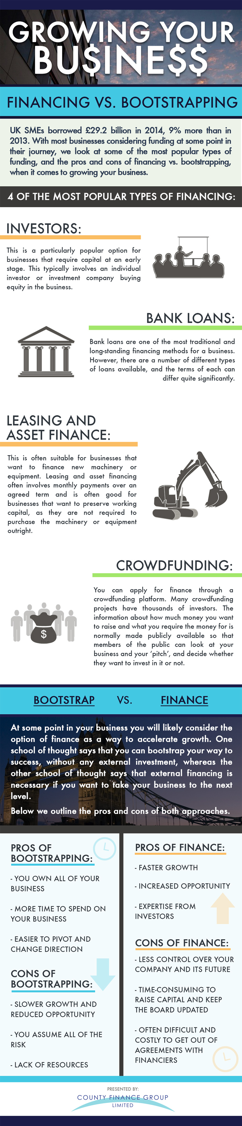 Growing Your Business - Financing vs Bootstrapping infographic
